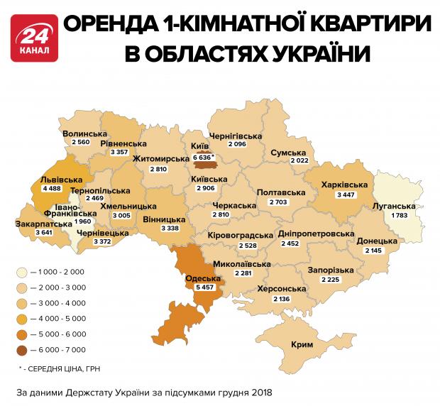 Аренда жилья в Украине: где самая дешевая и самая дорогая – инфографика