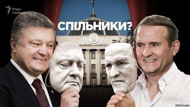 Для чего Медведчук ездит к Порошенко? Ваше мнение