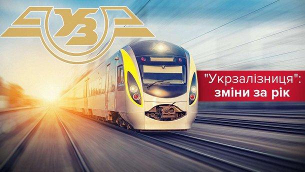 Финансовый директор Укрзализныци: Совковые поезда уходят в прошлое