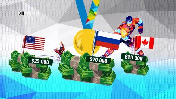 Какие суммы получат украинские спортсмены после триумфа на Олимпиаде-2018