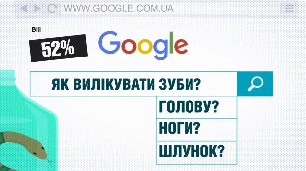 Какую сумму украинцы ежемесячно тратят на лекарства: неожиданные данные