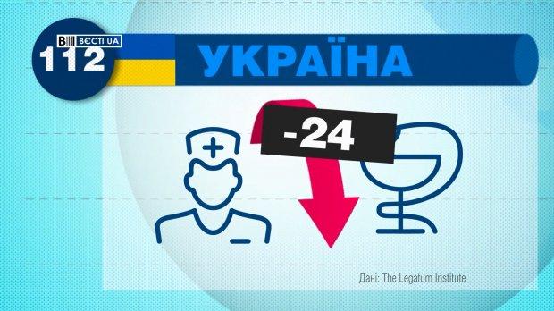 Насколько в Украине ухудшился уровень жизни за последний год: ужасающие цифры