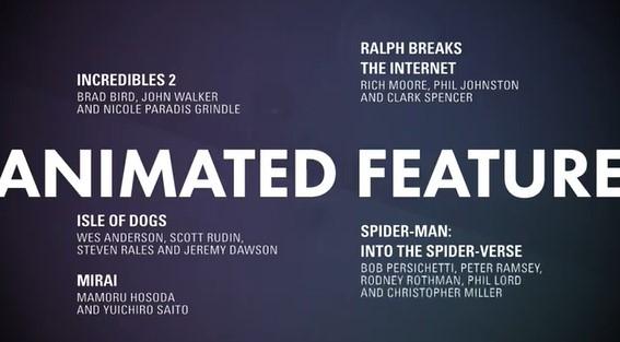 Оскар-2019: список номинантов престижной премии
