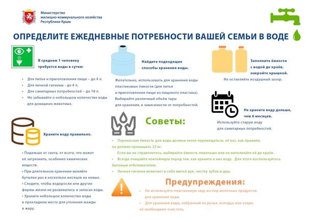 Засуха и график. Что происходит с водой в КрымуСюжет